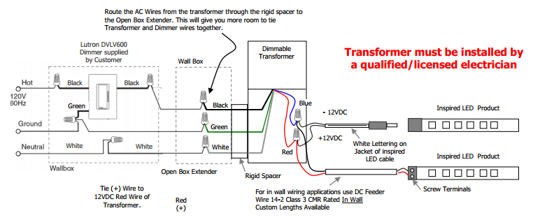 Retrofitting Your Existing Lights- Dimmable Transformer Installation