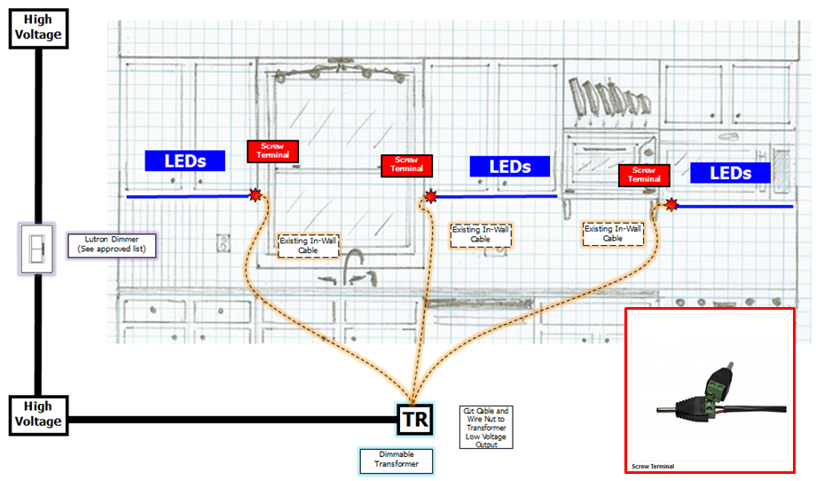 Retrofitting Your Existing Lights- Hardwiring a Single Transformer
