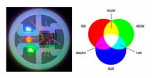 RGB color chanigng diode chip