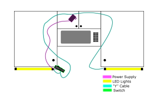 appliance tutorial microwave y cable