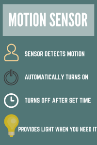 motion sensor functions