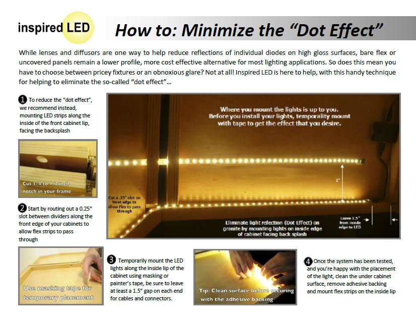 Inspired LED 101: Minimize the Dot Effect | InspiredLED Blog