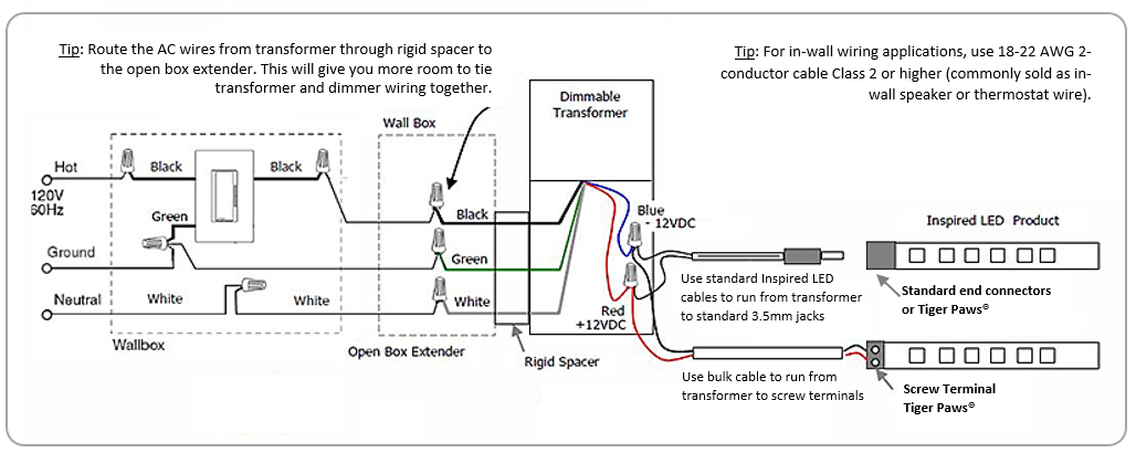 Wiring Diagram inspired led 101 how to hardwire inspiredled blog 120v led wiring diagram at webbmarketing.co