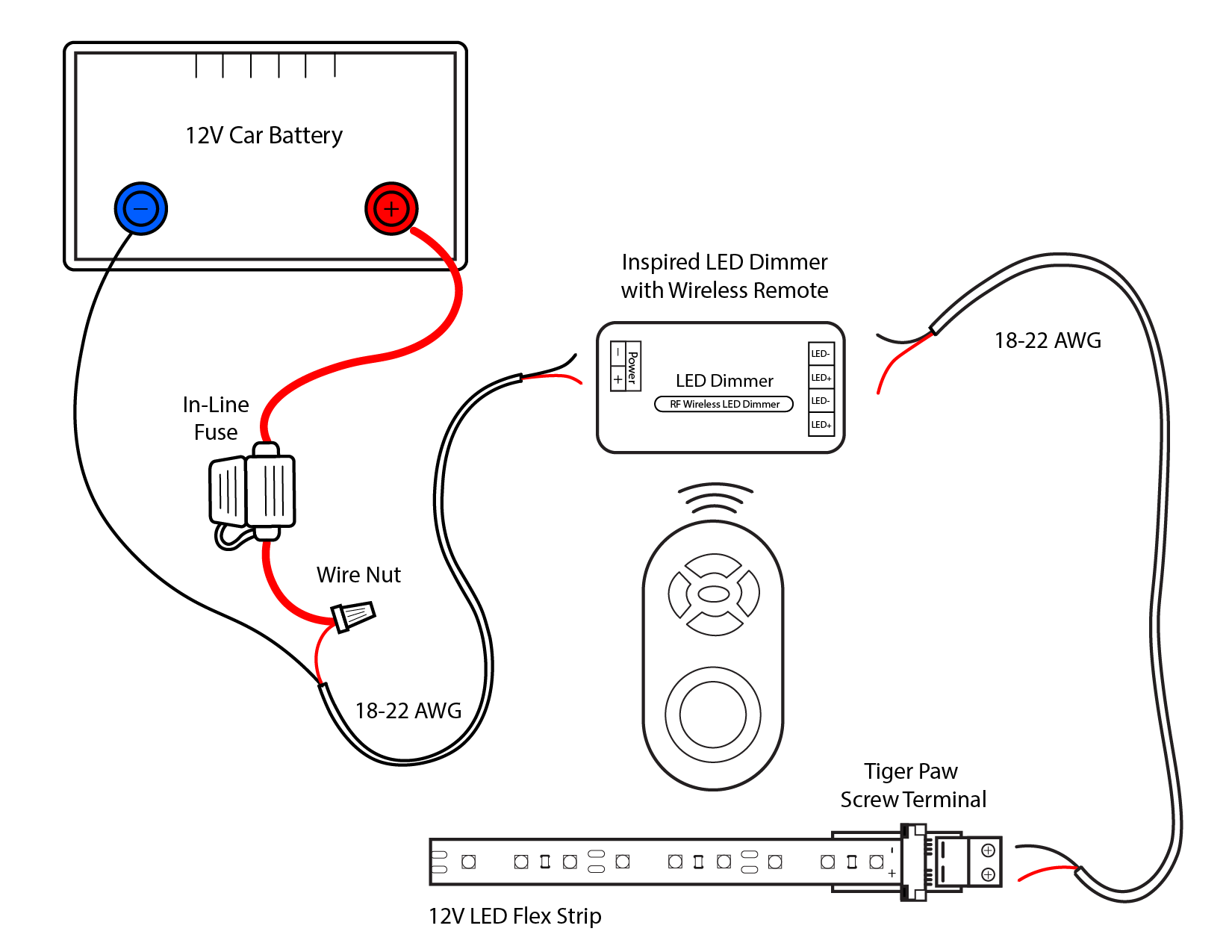 Led Connection Diagram Wiring Diagrams Dimming Driver Diy Project Tutorial Car Lighting Inspiredled Blog With Switch