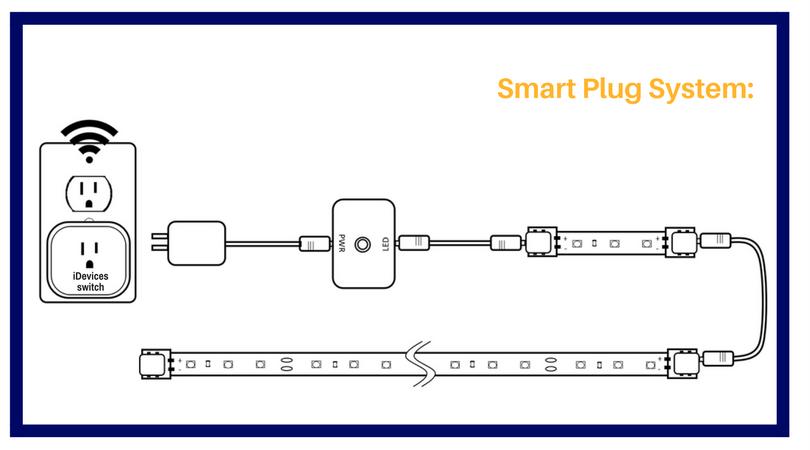 plug in iDevices apple HomeKit