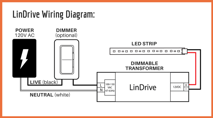 Magnitude LinDrive Wiring Diagram